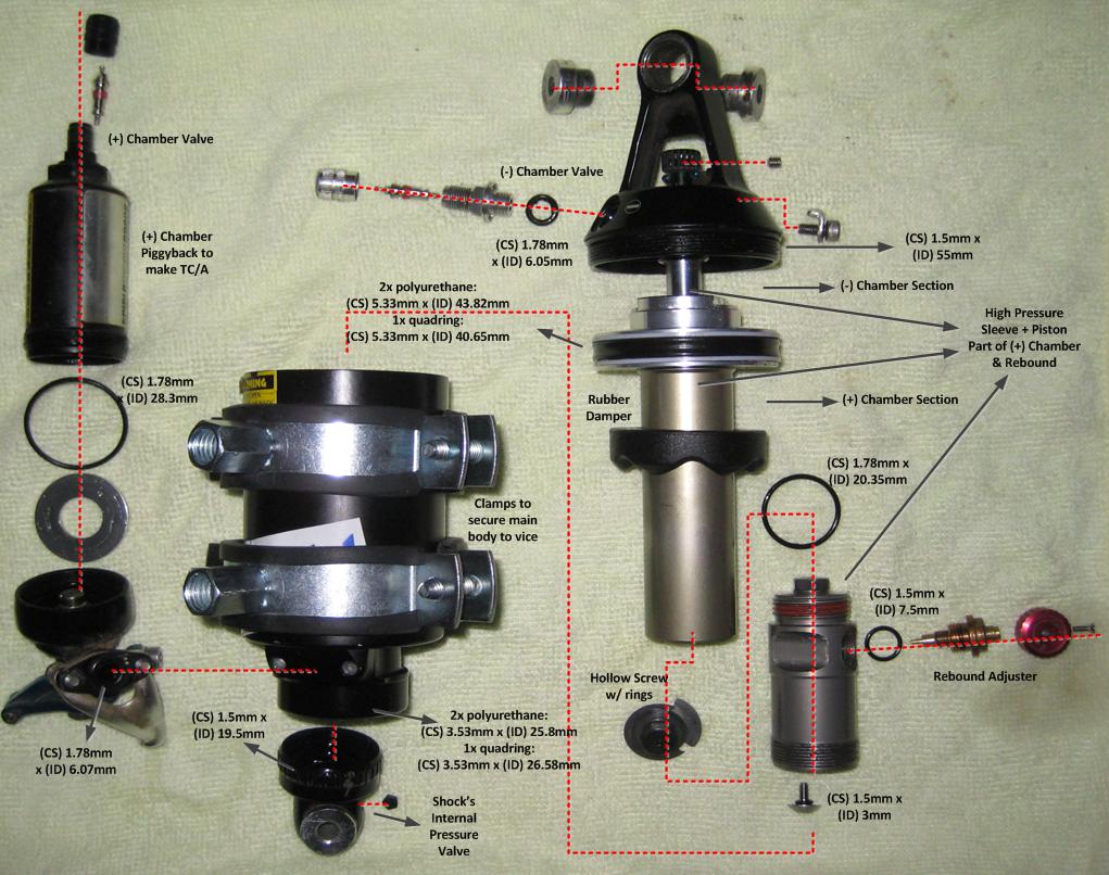 7bb714c9d6c Scott Genius TC (125mm/130mm) service | Ridemonkey Forums